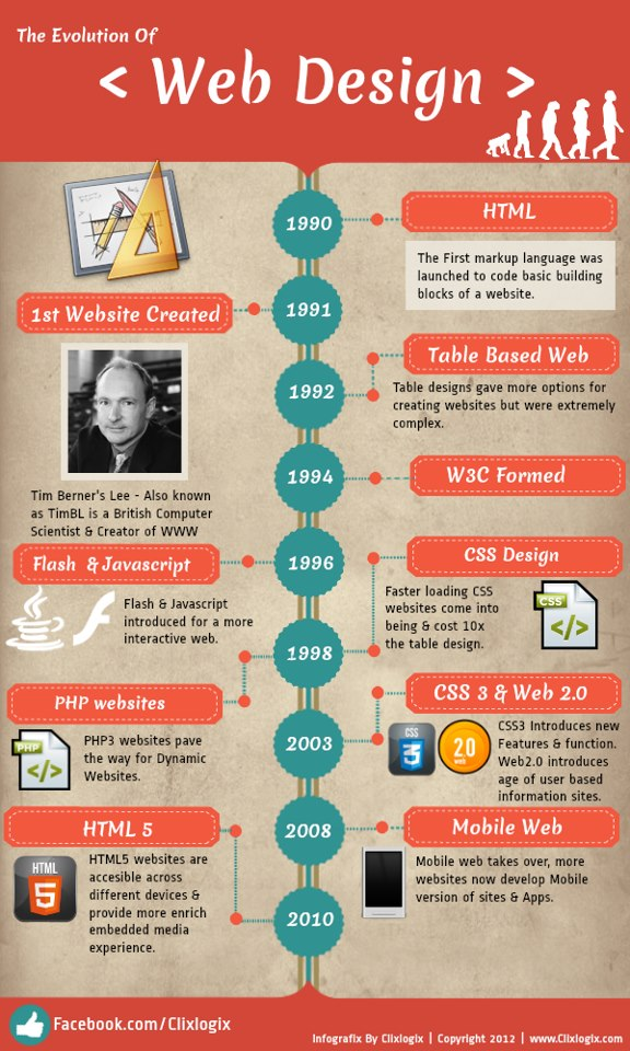 web-design-infographic1