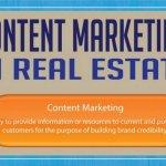 content marketing pour une agence immobilière