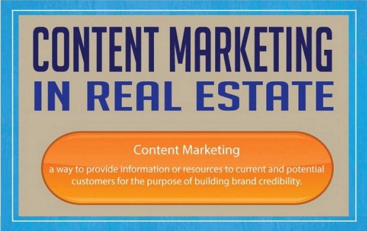 Comment Construire Un Capital Marque Grâce au Content marketing pour une agence immobilière