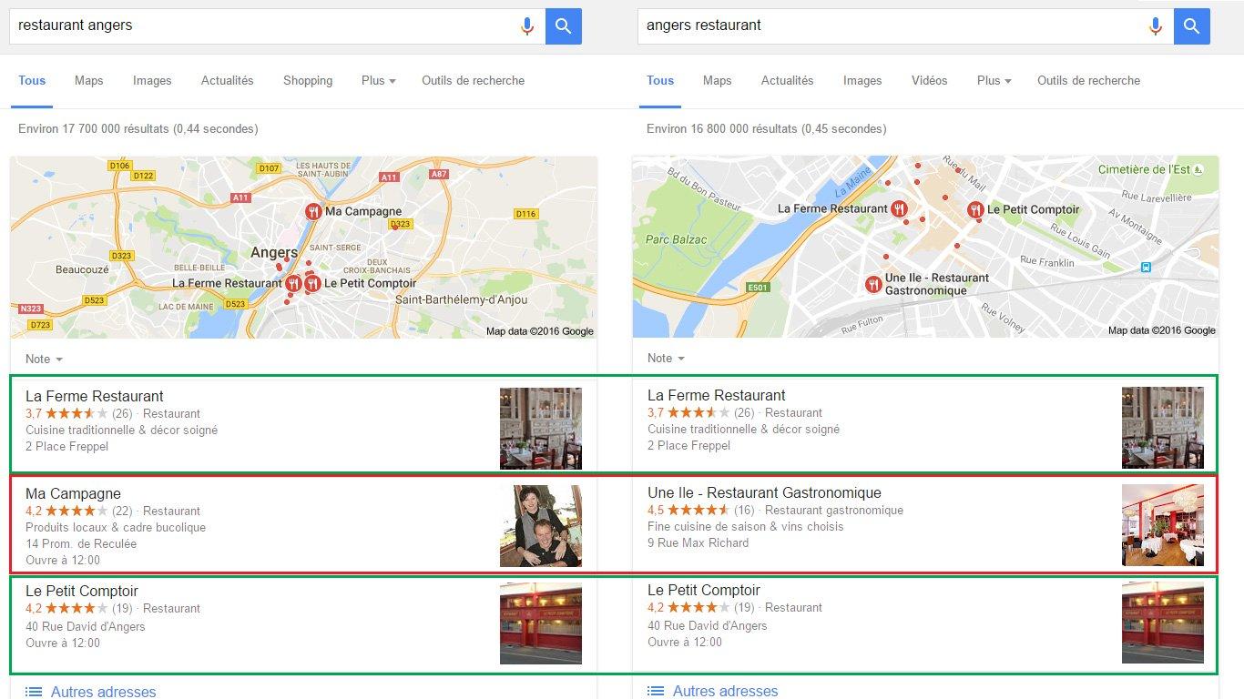 Google « Opossum » : La nouveauté SEO de Google
